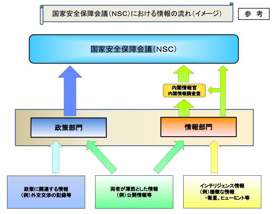 Cabinet Office Japan Space Policy